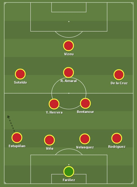 Once ideal Sub20